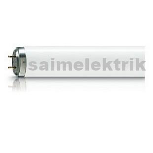 www.saimelektrik.com